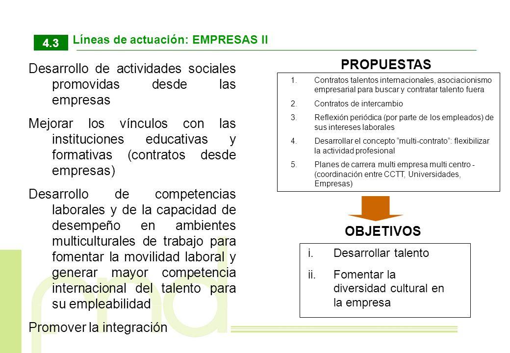 Líneas de actuación: EMPRESAS II 4.3 1.Contratos talentos internacionales, asociacionismo empresarial para buscar y contratar talento fuera 2.Contrato