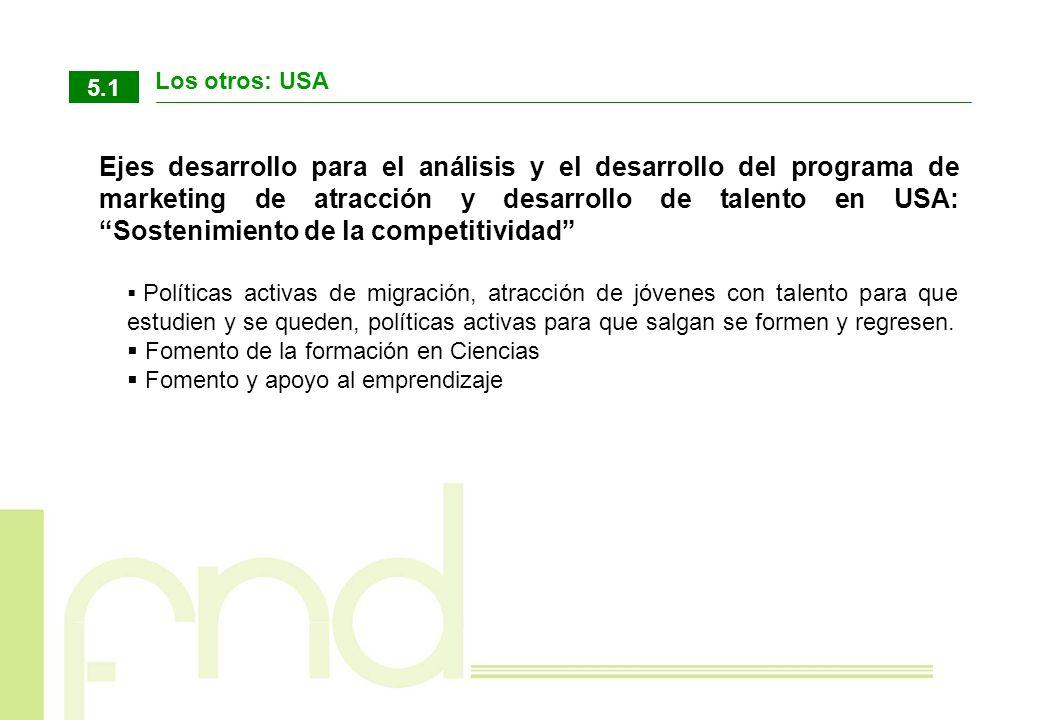 Los otros: USA 5.1 Ejes desarrollo para el análisis y el desarrollo del programa de marketing de atracción y desarrollo de talento en USA: Sostenimien