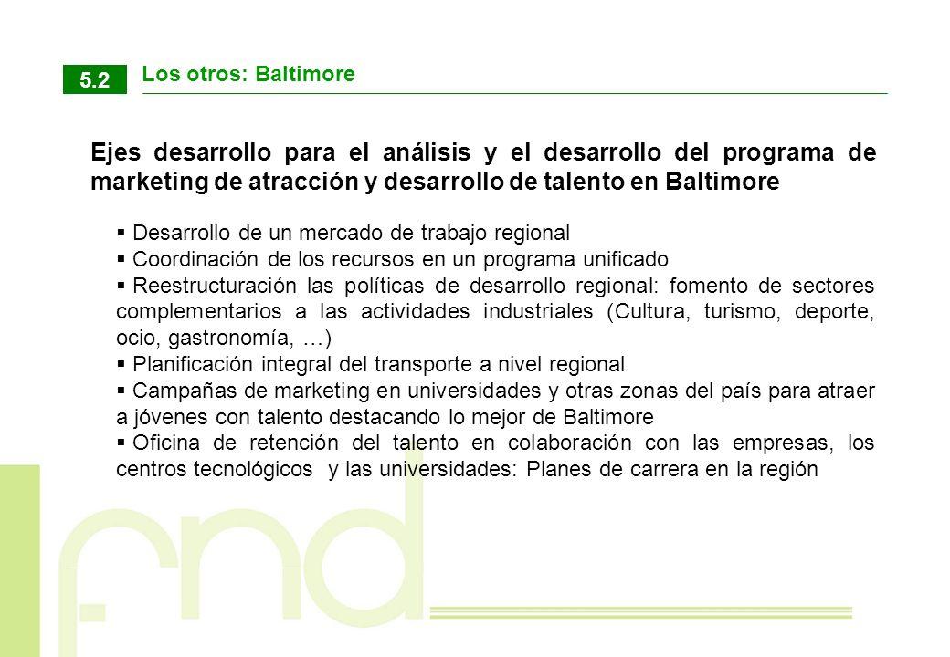 Los otros: Baltimore 5.2 Ejes desarrollo para el análisis y el desarrollo del programa de marketing de atracción y desarrollo de talento en Baltimore