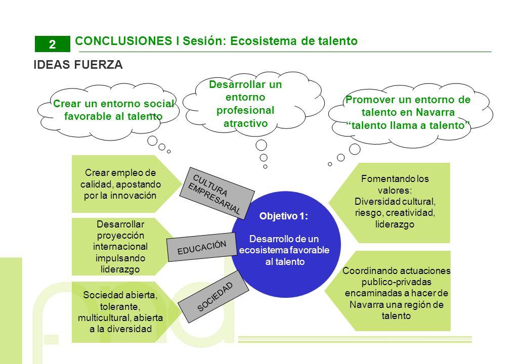 CONCLUSIONES I Sesión: Ecosistema de talento 2 IDEAS FUERZA Sociedad abierta, tolerante, multicultural, abierta a la diversidad Fomentando los valores