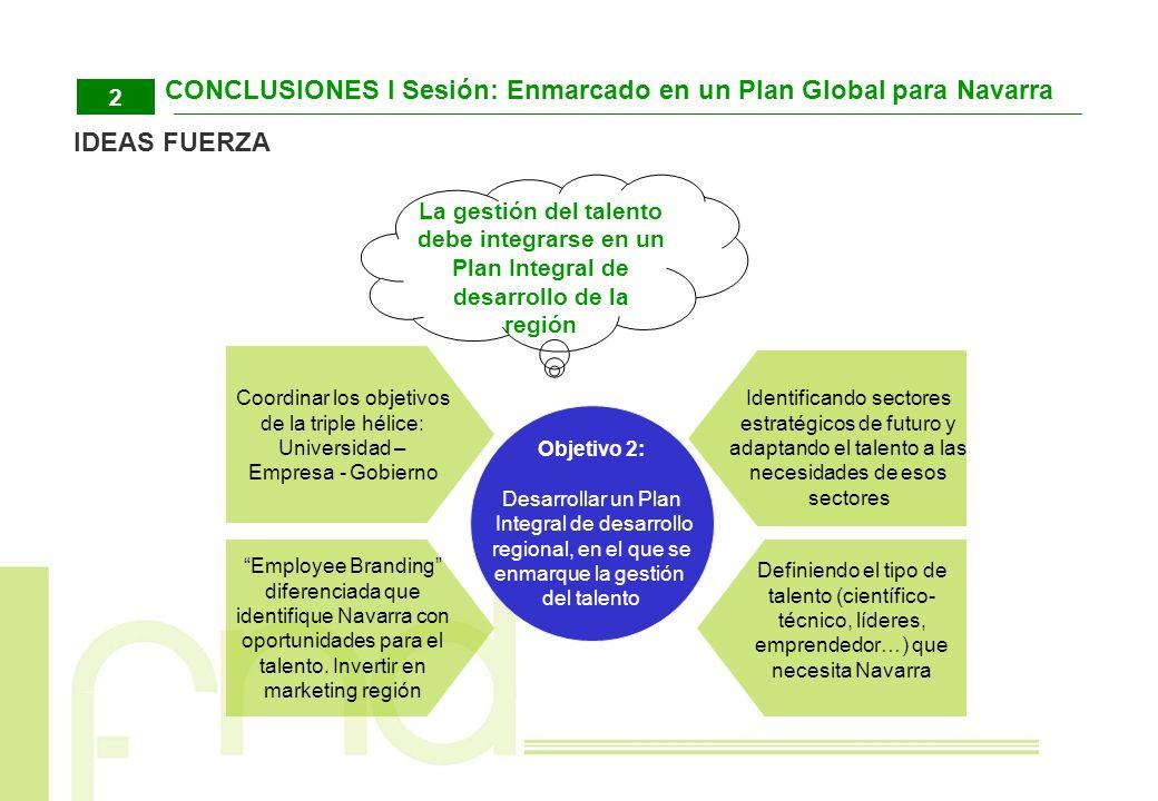 CONCLUSIONES I Sesión: Enmarcado en un Plan Global para Navarra 2 IDEAS FUERZA Coordinar los objetivos de la triple hélice: Universidad – Empresa - Go