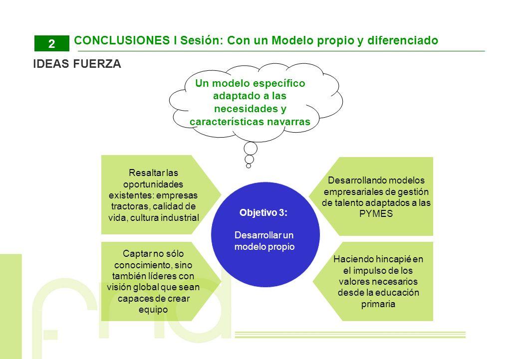 CONCLUSIONES I Sesión: Con un Modelo propio y diferenciado 2 IDEAS FUERZA Resaltar las oportunidades existentes: empresas tractoras, calidad de vida,