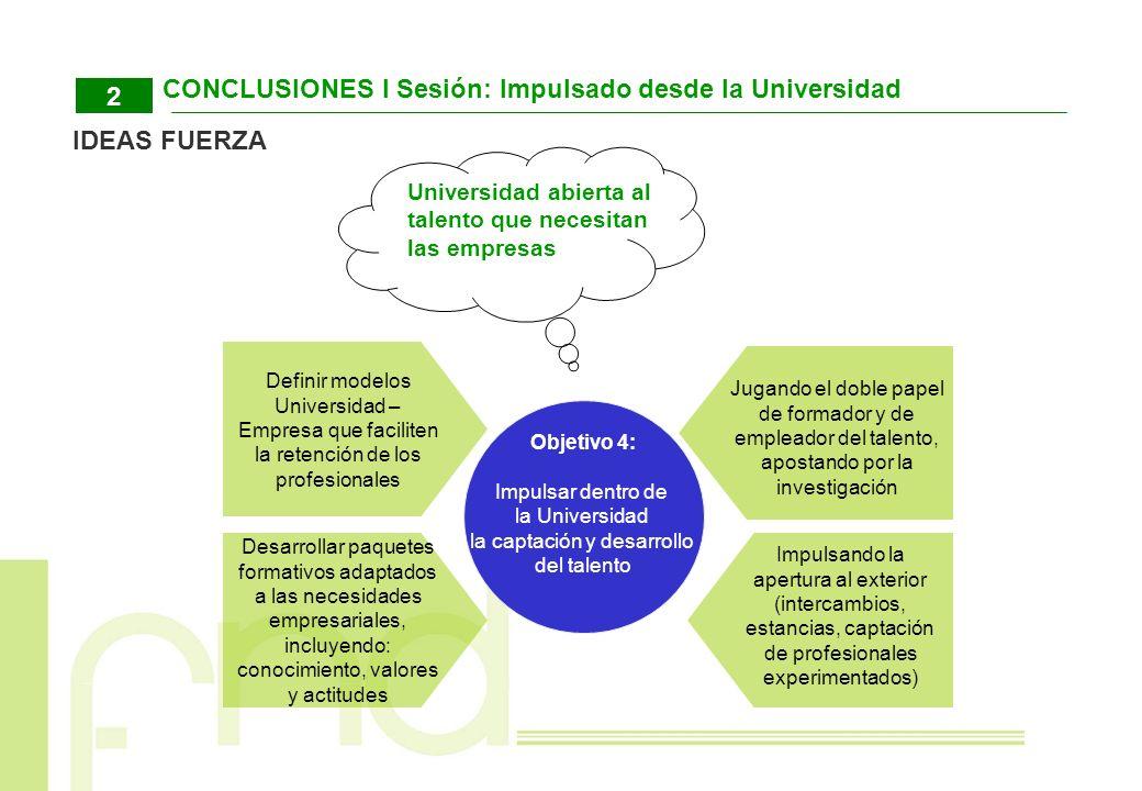 CONCLUSIONES I Sesión: Impulsado desde la Universidad 2 IDEAS FUERZA Definir modelos Universidad – Empresa que faciliten la retención de los profesion