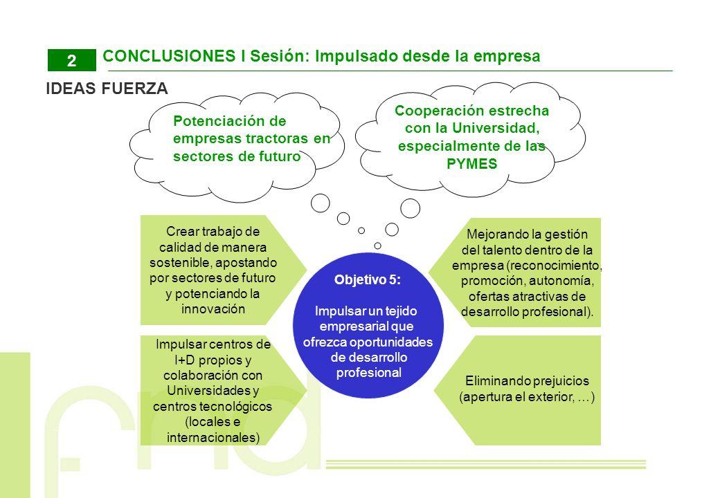CONCLUSIONES I Sesión: Impulsado desde la empresa 2 IDEAS FUERZA Crear trabajo de calidad de manera sostenible, apostando por sectores de futuro y pot