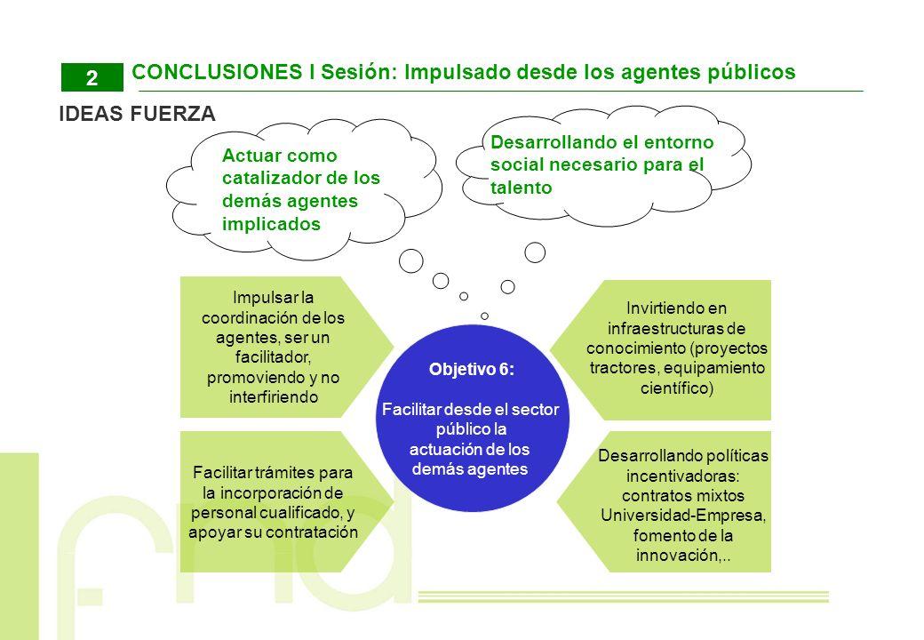 CONCLUSIONES I Sesión: Impulsado desde los agentes públicos 2 IDEAS FUERZA Impulsar la coordinación de los agentes, ser un facilitador, promoviendo y