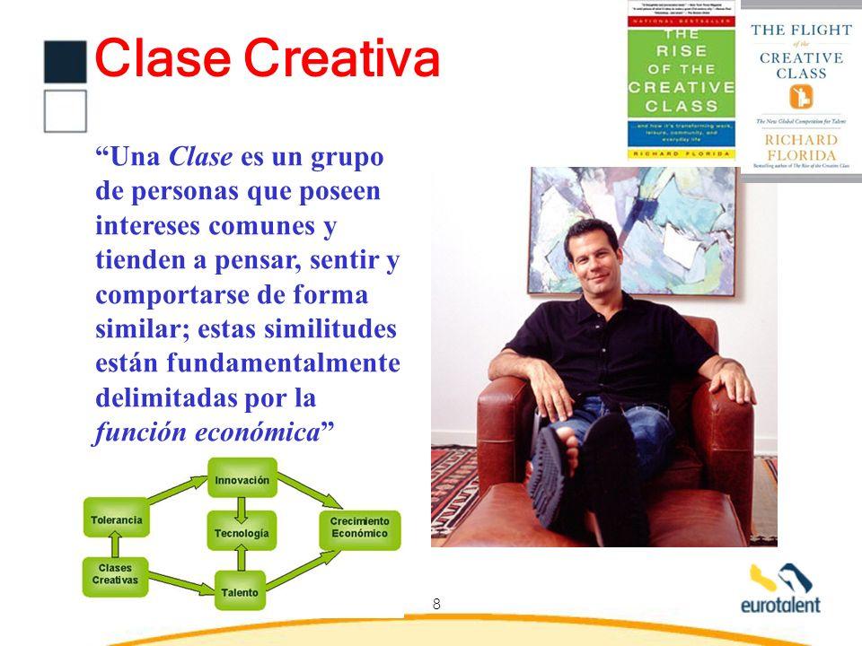 9 Clase Creativa Los índices de Clase Creativa correlacionan con la Innovación y la Competitividad