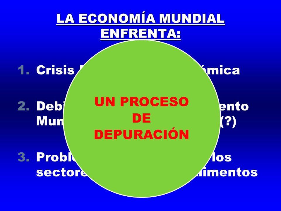LA ECONOMÍA MUNDIAL ENFRENTA: 1.Crisis Financiera - Económica 2.Debilitamiento del Crecimiento Mundial – Recesión Global (?) 3.Problemas Crecientes en