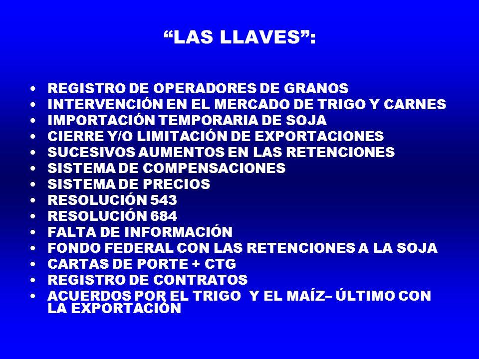 LAS LLAVES: REGISTRO DE OPERADORES DE GRANOS INTERVENCIÓN EN EL MERCADO DE TRIGO Y CARNES IMPORTACIÓN TEMPORARIA DE SOJA CIERRE Y/O LIMITACIÓN DE EXPO