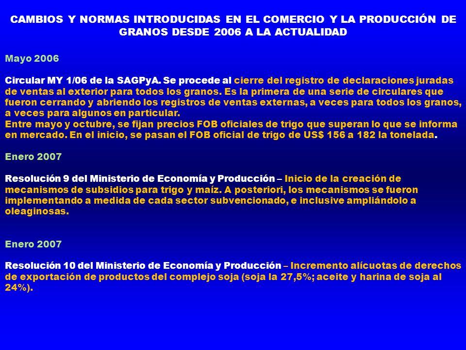 CAMBIOS Y NORMAS INTRODUCIDAS EN EL COMERCIO Y LA PRODUCCIÓN DE GRANOS DESDE 2006 A LA ACTUALIDAD Mayo 2006 Circular MY 1/06 de la SAGPyA. Se procede