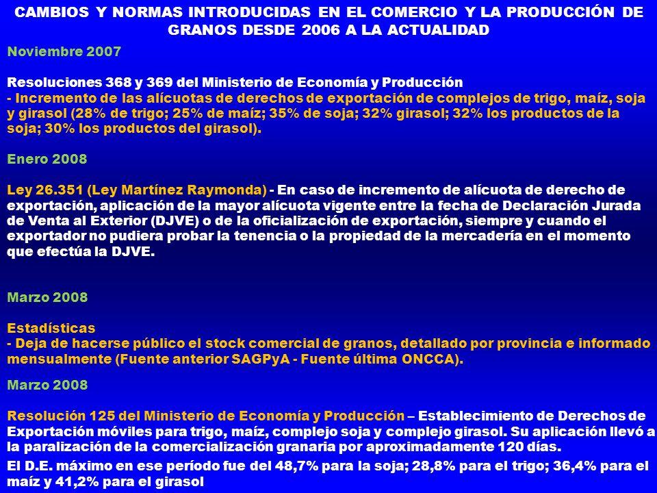 Noviembre 2007 Resoluciones 368 y 369 del Ministerio de Economía y Producción - Incremento de las alícuotas de derechos de exportación de complejos de