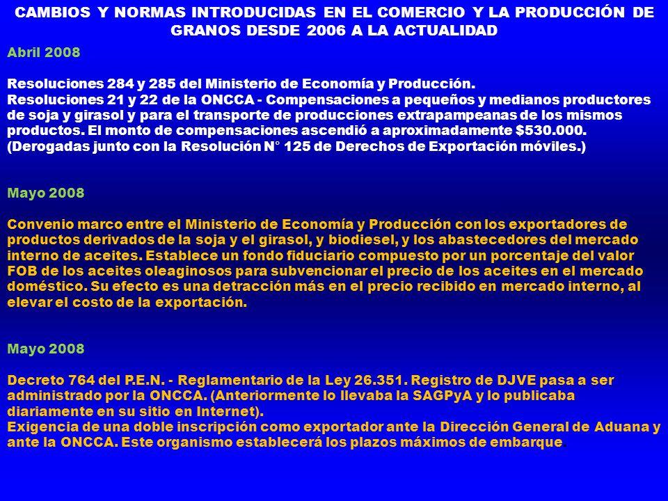 Abril 2008 Resoluciones 284 y 285 del Ministerio de Economía y Producción. Resoluciones 21 y 22 de la ONCCA - Compensaciones a pequeños y medianos pro