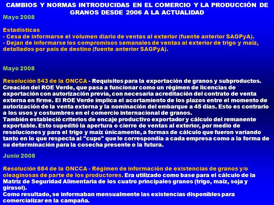 Mayo 2008 Estadísticas - Cesa de informarse el volumen diario de ventas al exterior (fuente anterior SAGPyA). - Dejan de informarse los compromisos se