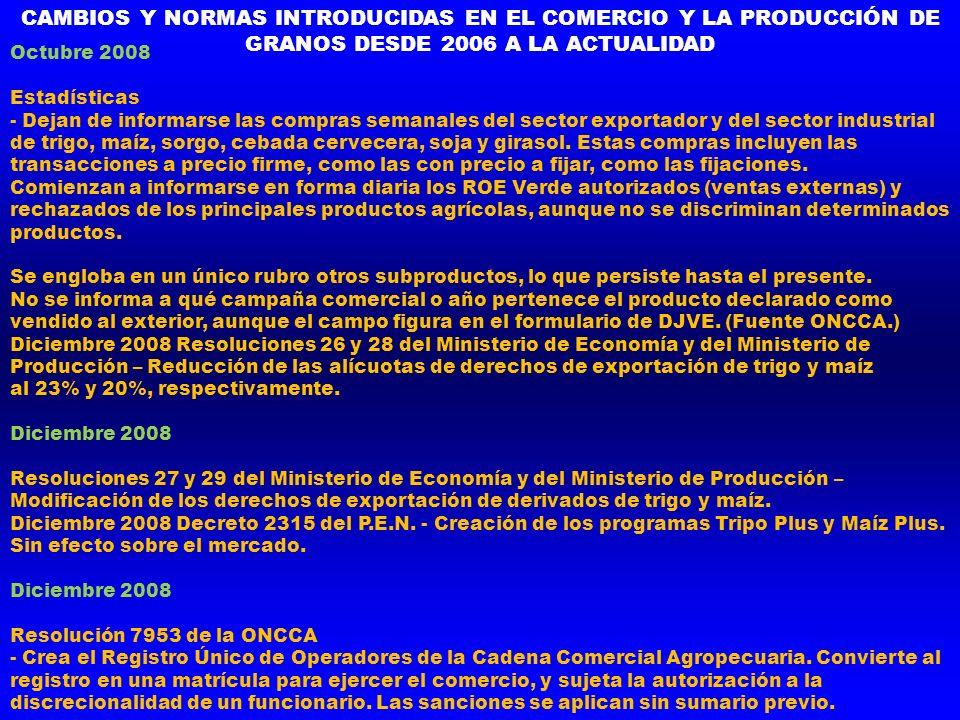 CAMBIOS Y NORMAS INTRODUCIDAS EN EL COMERCIO Y LA PRODUCCIÓN DE GRANOS DESDE 2006 A LA ACTUALIDAD Octubre 2008 Estadísticas - Dejan de informarse las