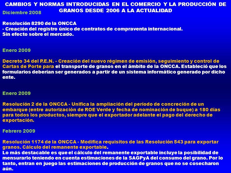 CAMBIOS Y NORMAS INTRODUCIDAS EN EL COMERCIO Y LA PRODUCCIÓN DE GRANOS DESDE 2006 A LA ACTUALIDAD Diciembre 2008 Resolución 8290 de la ONCCA - Creació