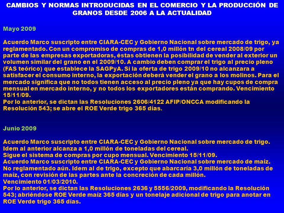Junio 2009 Acuerdo Marco suscripto entre CIARA-CEC y Gobierno Nacional sobre mercado de trigo. Idem al anterior alcanza a 1,0 millón de toneladas del