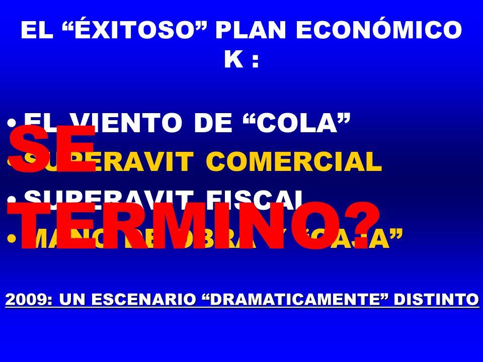 EL ÉXITOSO PLAN ECONÓMICO K : EL VIENTO DE COLA SUPERAVIT COMERCIAL SUPERAVIT FISCAL MANO DE OBRA Y CAJA 2009: UN ESCENARIO DRAMATICAMENTE DISTINTO SE