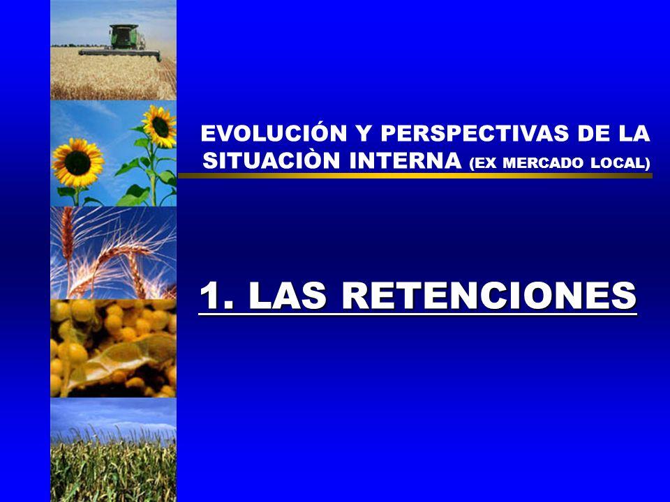 EVOLUCIÓN Y PERSPECTIVAS DE LA SITUACIÒN INTERNA (EX MERCADO LOCAL) 1. LAS RETENCIONES CARLOS REGULO ETCHEPARE