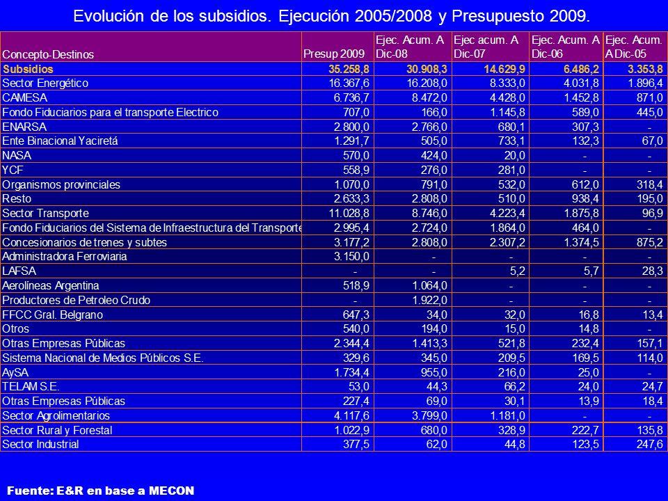 Evolución de los subsidios. Ejecución 2005/2008 y Presupuesto 2009. Fuente: E&R en base a MECON