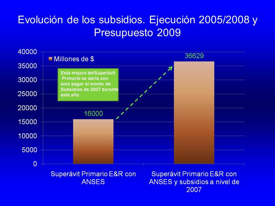 Evolución de los subsidios. Ejecución 2005/2008 y Presupuesto 2009