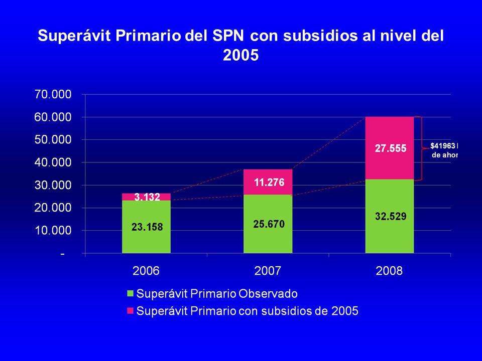 Superávit Primario del SPN con subsidios al nivel del 2005