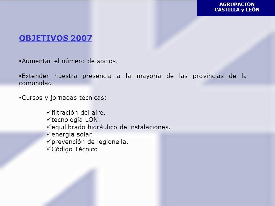 AGRUPACIÓN CASTILLA y LEÓN OBJETIVOS 2007 Aumentar el número de socios.