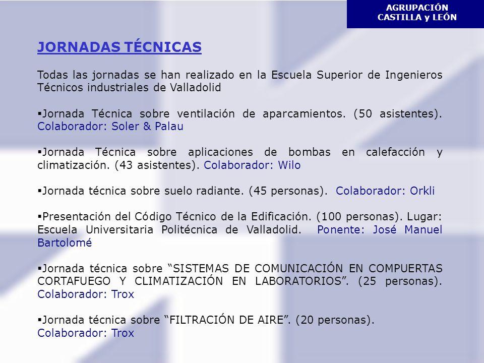 AGRUPACIÓN CASTILLA y LEÓN JORNADAS TÉCNICAS Todas las jornadas se han realizado en la Escuela Superior de Ingenieros Técnicos industriales de Valladolid Jornada Técnica sobre ventilación de aparcamientos.