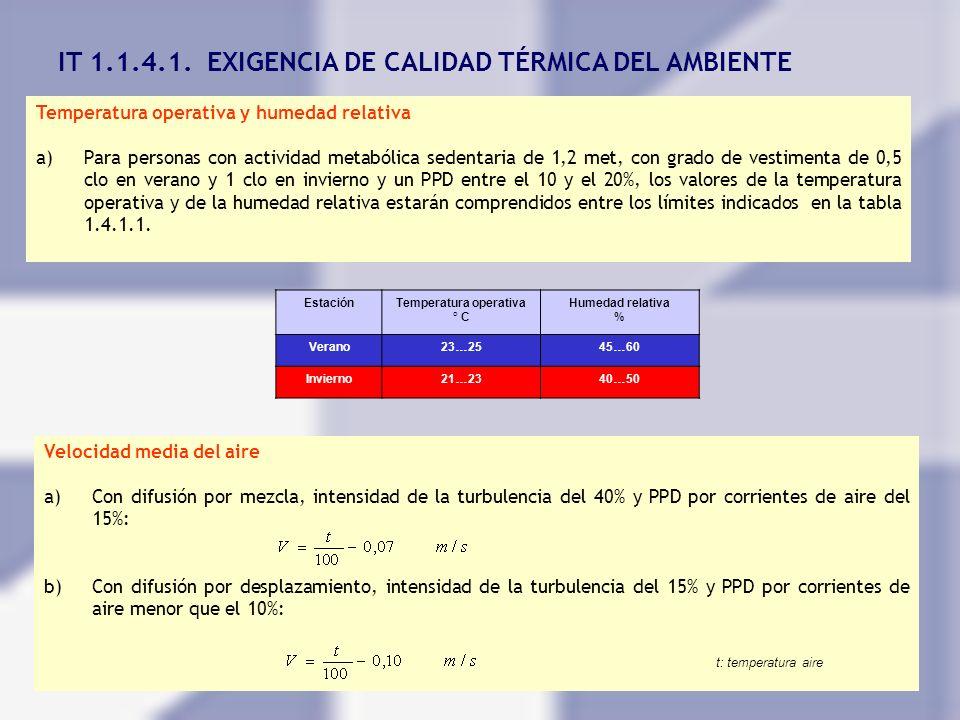 IT 1.1.4.1. EXIGENCIA DE CALIDAD TÉRMICA DEL AMBIENTE Temperatura operativa y humedad relativa a)Para personas con actividad metabólica sedentaria de