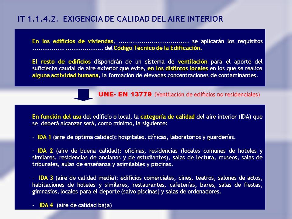 IT 1.1.4.2. EXIGENCIA DE CALIDAD DEL AIRE INTERIOR En los edificios de viviendas,.................................. se aplicarán los requisitos.......