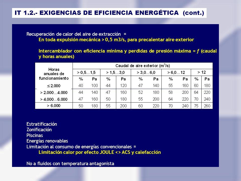Recuperación de calor del aire de extracción = En toda expulsión mecánica > 0,5 m3/s, para precalentar aire exterior Intercambiador con eficiencia mín