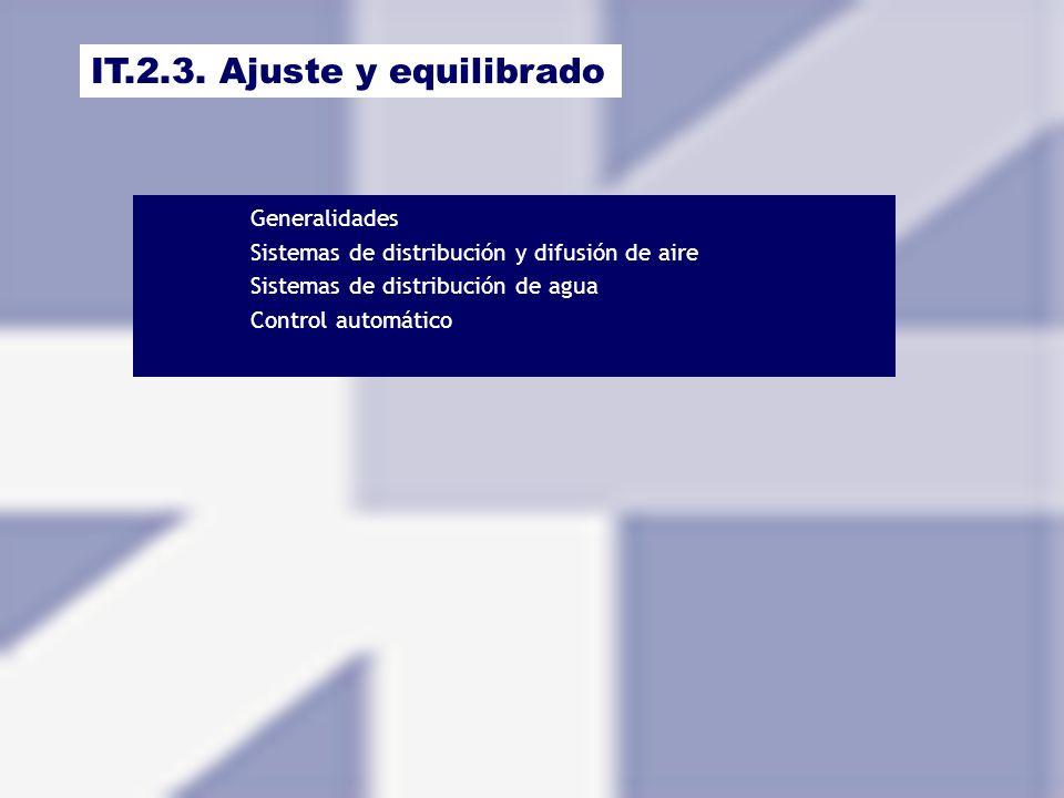 IT.2.3. Ajuste y equilibrado Generalidades Sistemas de distribución y difusión de aire Sistemas de distribución de agua Control automático