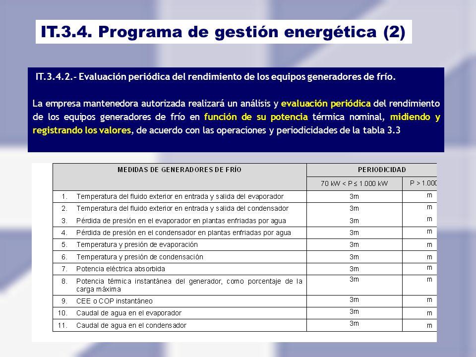 IT.3.4. Programa de gestión energética (2) IT.3.4.2.- Evaluación periódica del rendimiento de los equipos generadores de frío. La empresa mantenedora
