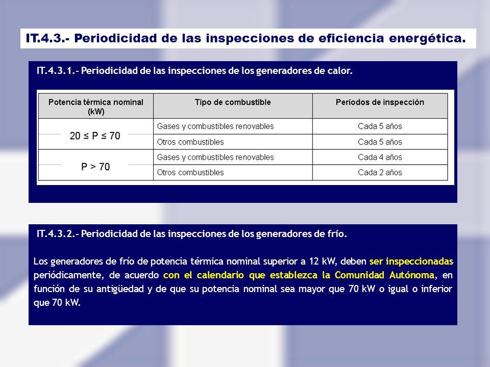 IT.4.3.- Periodicidad de las inspecciones de eficiencia energética. IT.4.3.1.- Periodicidad de las inspecciones de los generadores de calor. IT.4.3.2.
