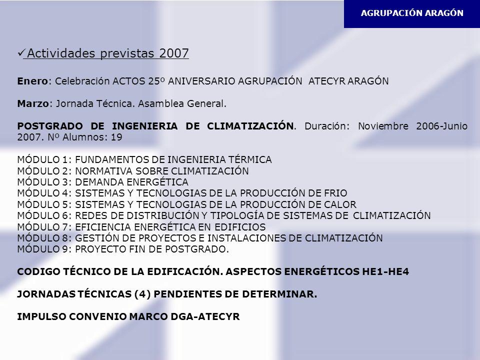 Actividades previstas 2007 Enero: Celebración ACTOS 25º ANIVERSARIO AGRUPACIÓN ATECYR ARAGÓN Marzo: Jornada Técnica. Asamblea General. POSTGRADO DE IN