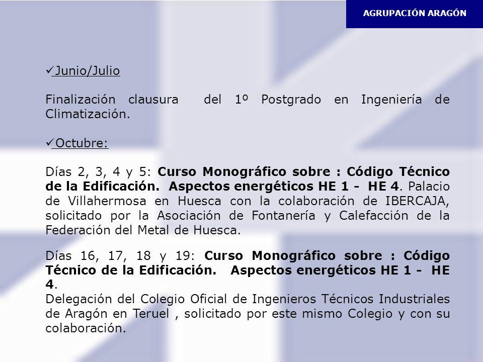 Junio/Julio Finalización clausura del 1º Postgrado en Ingeniería de Climatización. Octubre: Días 2, 3, 4 y 5: Curso Monográfico sobre : Código Técnico