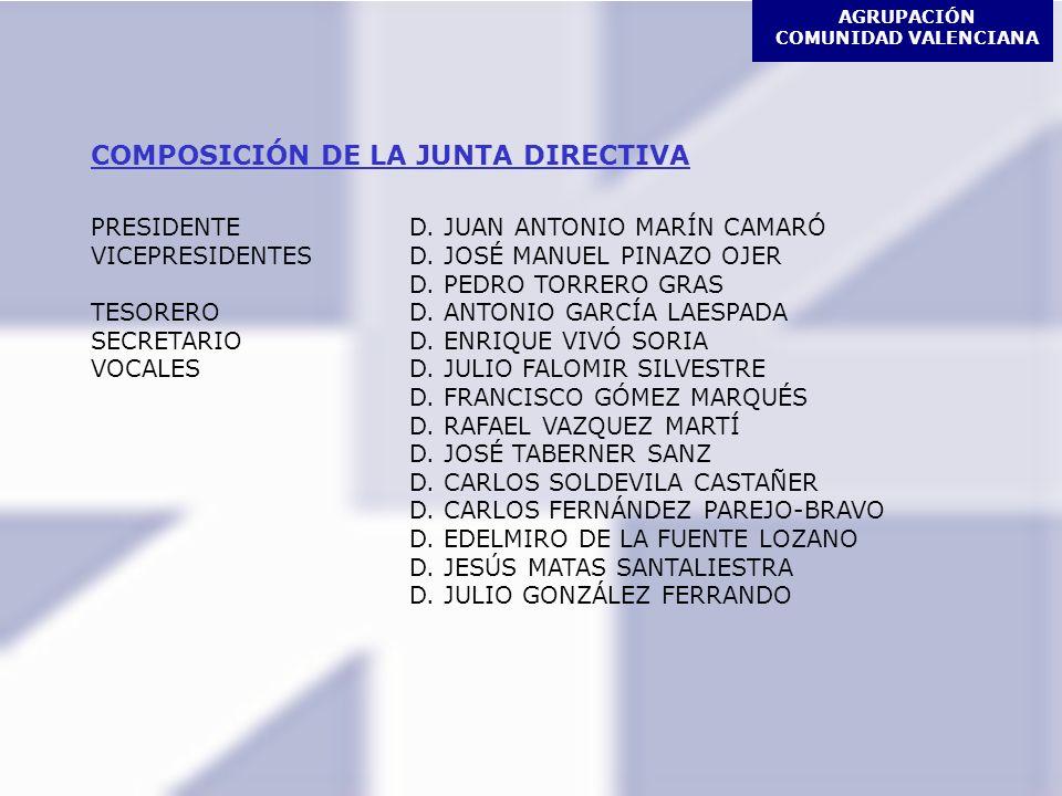 AGRUPACIÓN COMUNIDAD VALENCIANA COMPOSICIÓN DE LA JUNTA DIRECTIVA PRESIDENTED. JUAN ANTONIO MARÍN CAMARÓ VICEPRESIDENTESD. JOSÉ MANUEL PINAZO OJER D.