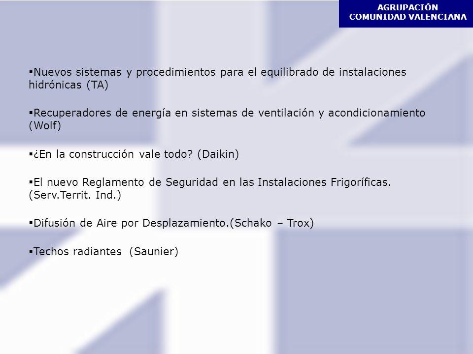 AGRUPACIÓN COMUNIDAD VALENCIANA Nuevos sistemas y procedimientos para el equilibrado de instalaciones hidrónicas (TA) Recuperadores de energía en sist