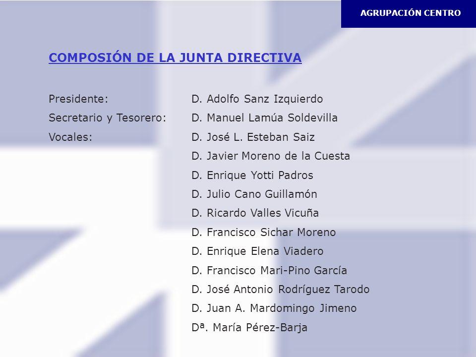 AGRUPACIÓN CENTRO COMPOSIÓN DE LA JUNTA DIRECTIVA Presidente: D. Adolfo Sanz Izquierdo Secretario y Tesorero: D. Manuel Lamúa Soldevilla Vocales: D. J