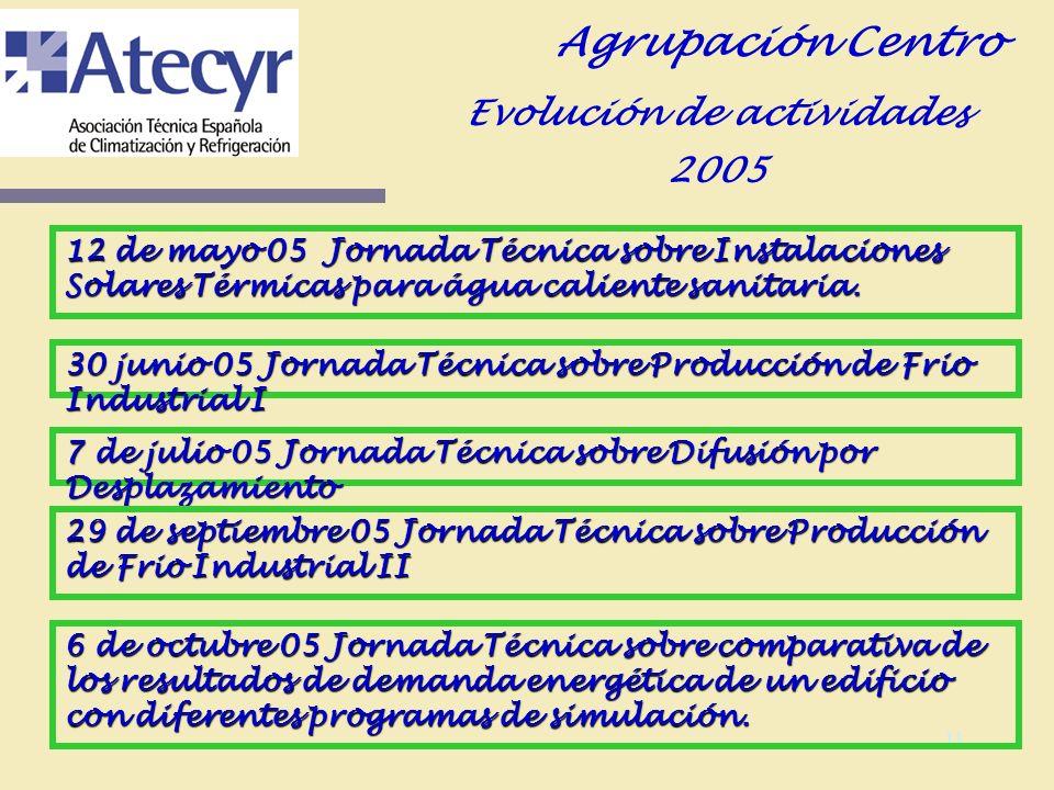 10 Agrupación Centro Año 2004