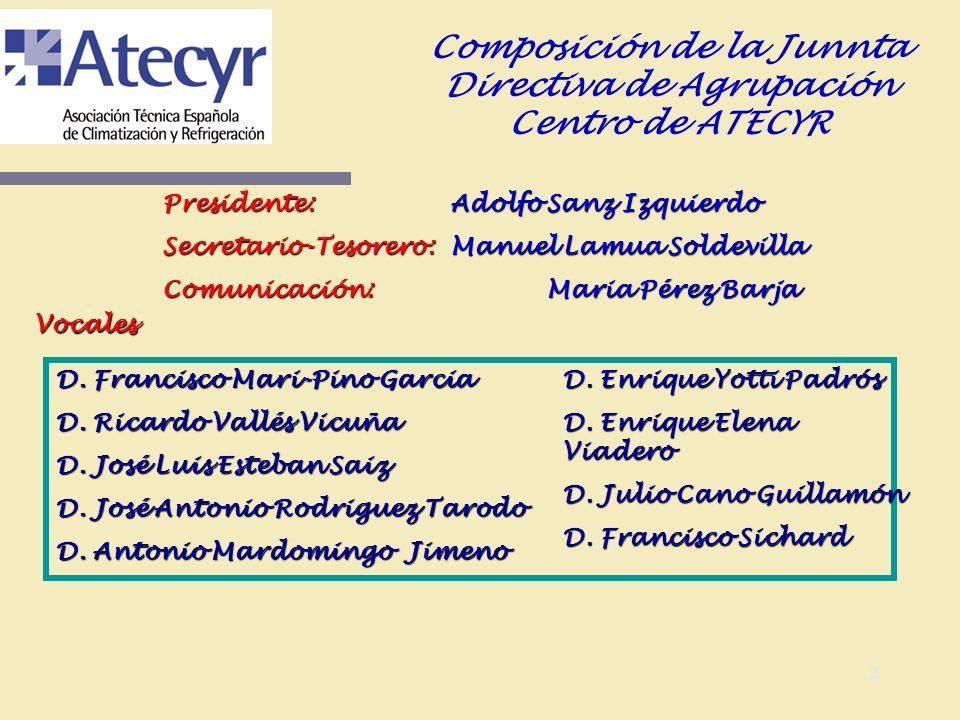 1 Agrupación Centro Informe anual año 2004 Madrid, 7 de julio de 2005