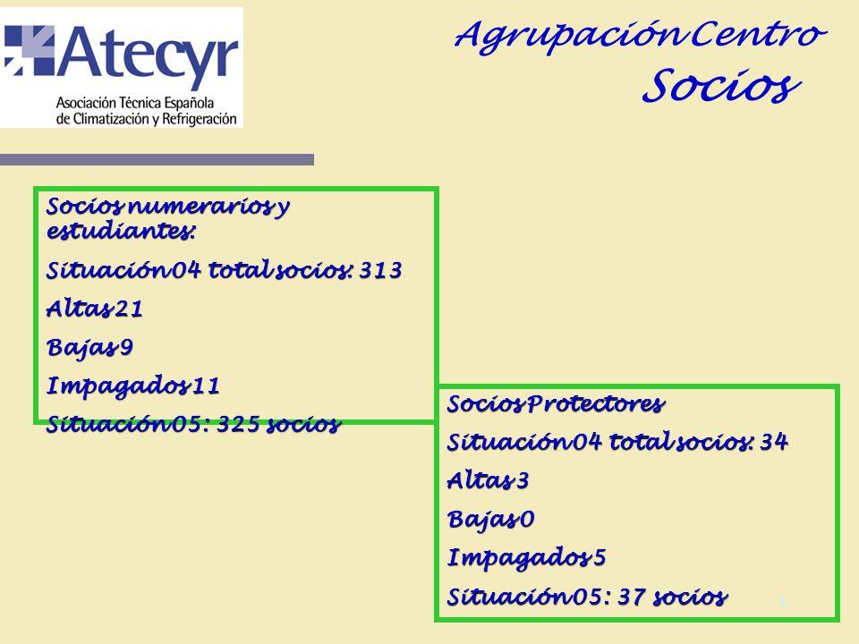 2 Composición de la Junnta Directiva de Agrupación Centro de ATECYR Presidente:Adolfo Sanz Izquierdo Secretario-Tesorero:Manuel Lamua Soldevilla Comunicación: Maria Pérez Barja Vocales D.