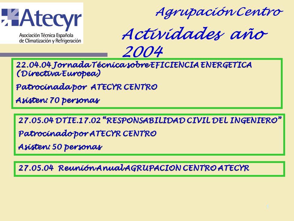 4 Actividades año 2004 Agrupación Centro 19 02.04 Acustica y Limpieza en los conductos de aire.