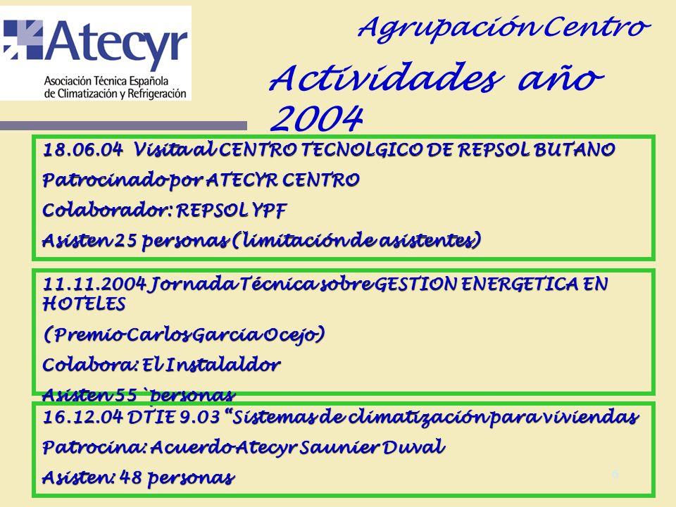 5 Actividades año 2004 Agrupación Centro 22.04.04 Jornada Técnica sobre EFICIENCIA ENERGETICA (Directiva Europea) Patrocinada por ATECYR CENTRO Asisten: 70 personas 27.05.04 DTIE.17.02 RESPONSABILIDAD CIVIL DEL INGENIERO Patrocinado por ATECYR CENTRO Asisten: 50 personas 27.05.04 Reunión Anual AGRUPACION CENTRO ATECYR