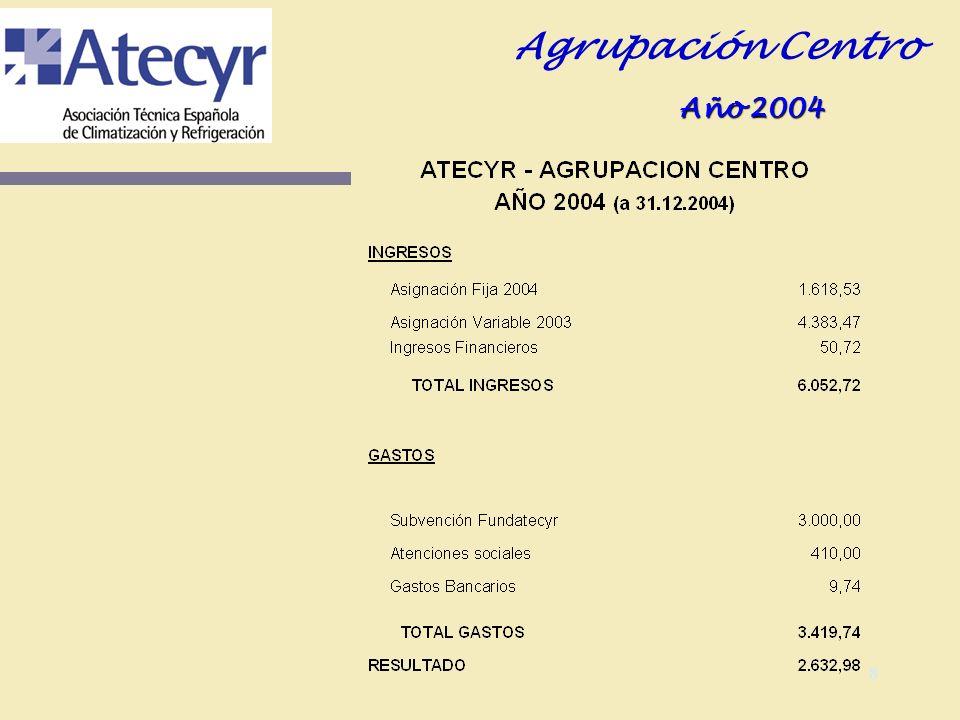 7 Agrupación Centro Año 2004
