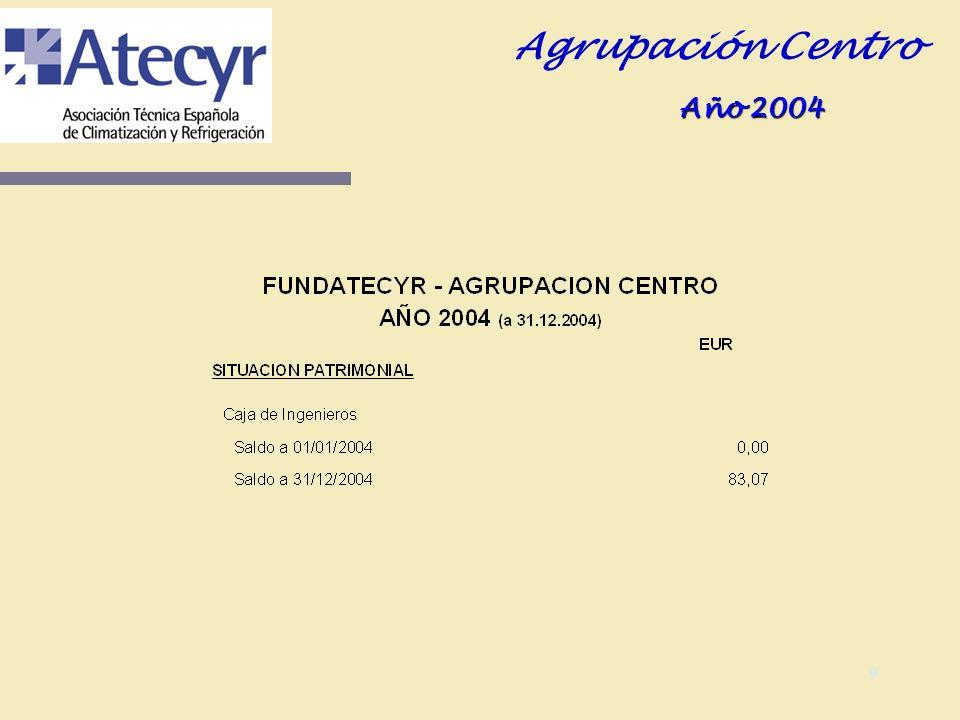 8 Agrupación Centro Año 2004