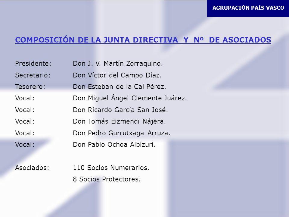 AGRUPACIÓN PAÍS VASCO COMPOSICIÓN DE LA JUNTA DIRECTIVA Y Nº DE ASOCIADOS Presidente: Don J.