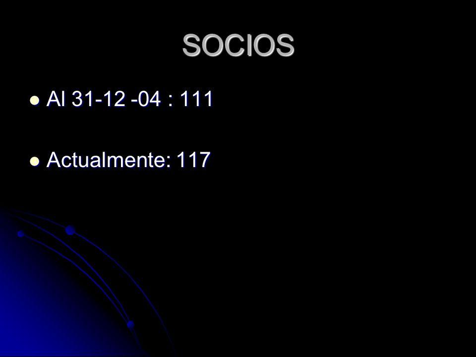 SOCIOS Al 31-12 -04 : 111 Al 31-12 -04 : 111 Actualmente: 117 Actualmente: 117