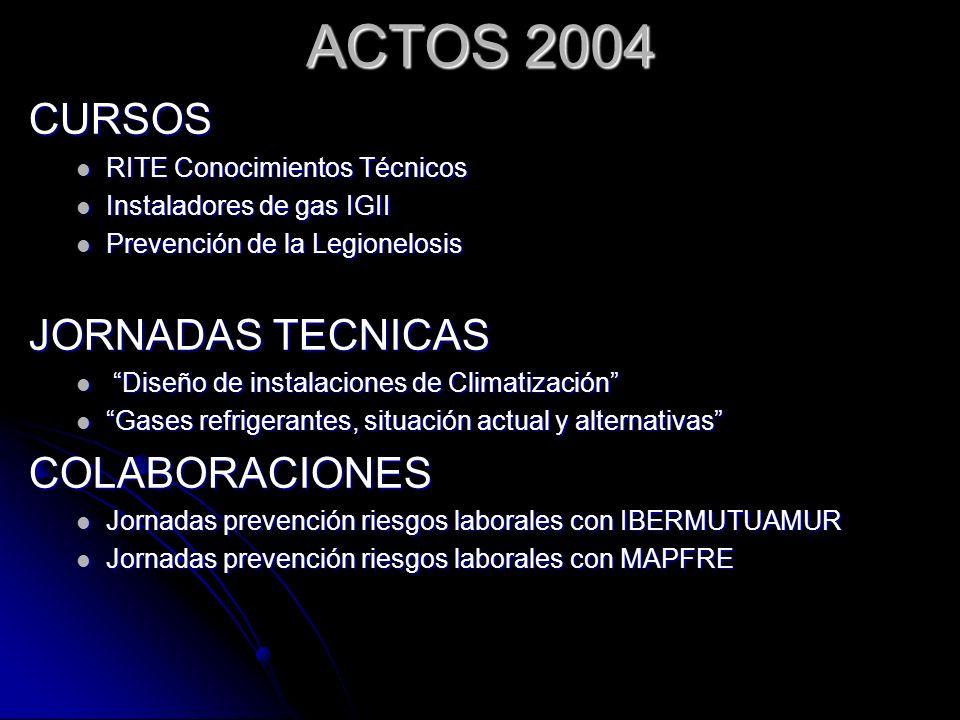 ACTOS 2004 CURSOS RITE Conocimientos Técnicos RITE Conocimientos Técnicos Instaladores de gas IGII Instaladores de gas IGII Prevención de la Legionelo