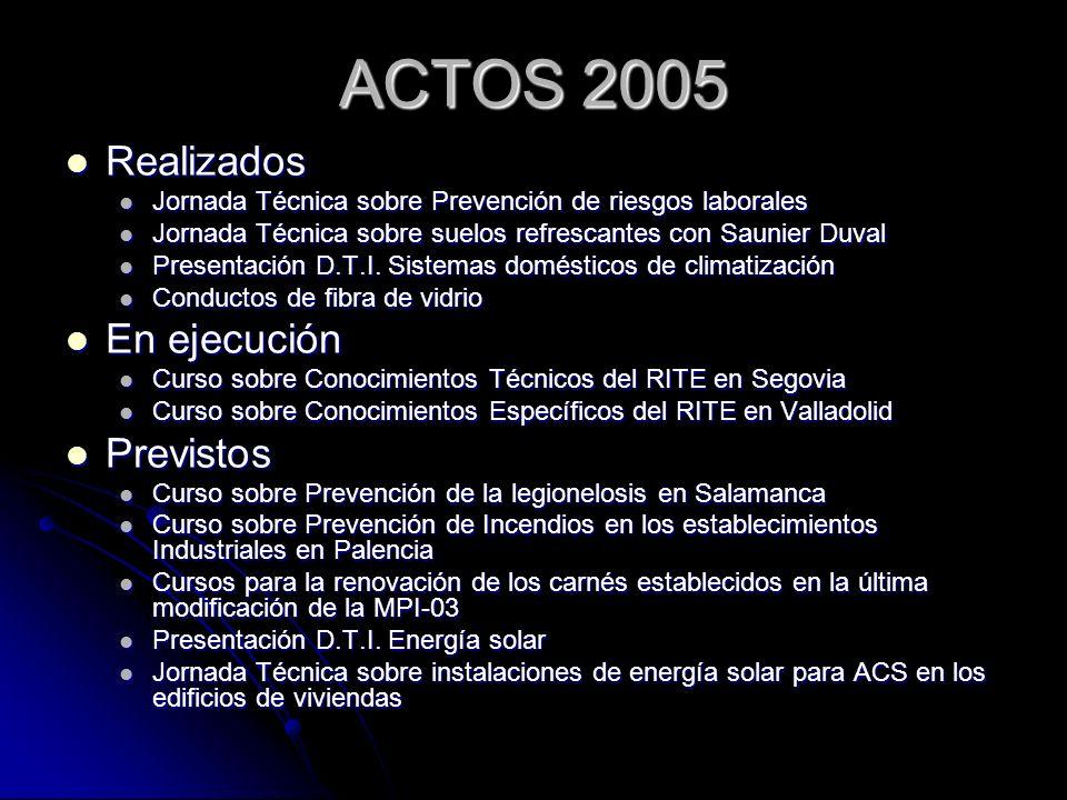 ACTOS 2005 Realizados Realizados Jornada Técnica sobre Prevención de riesgos laborales Jornada Técnica sobre Prevención de riesgos laborales Jornada T