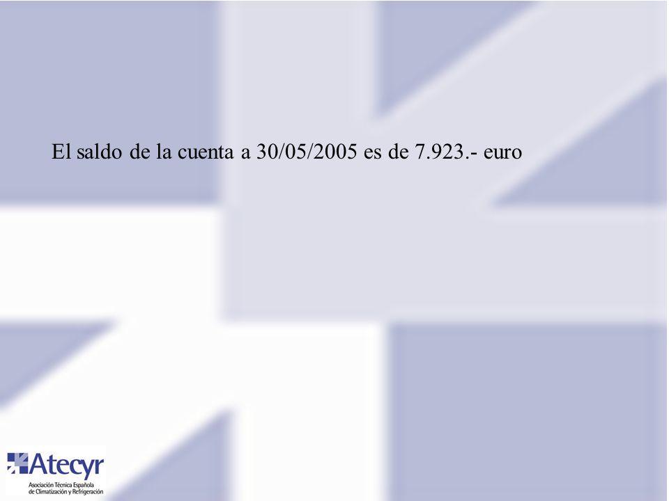 El saldo de la cuenta a 30/05/2005 es de 7.923.- euro