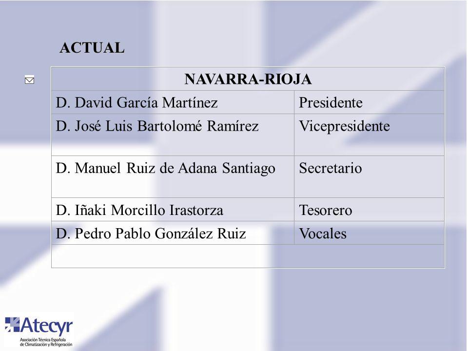 NAVARRA-RIOJA D. David García MartínezPresidente D.